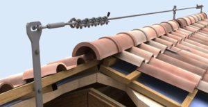 Corso  Progettazione Sistemi di Ancoraggio e Linee Vita ai sensi del D.Lgs 81/08 e norma UNI EN 795 @ ASSOCIAZIONE A.N.Te.S. | Nola | Campania | Italia